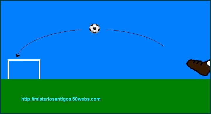 Curva que a bola faz ao ser chutada para o gol.